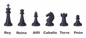 pixoguias-piezas-ajedrez