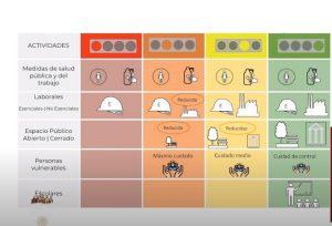 pixoguias-semaforo-coronavirus
