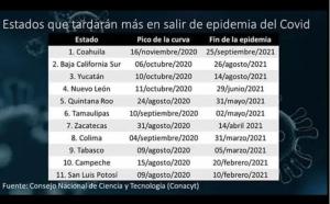 pixoguias-conacyt-fin-pandemia