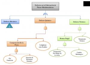 diagrama-arbol-ejemplo