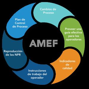 amef-pixoguias