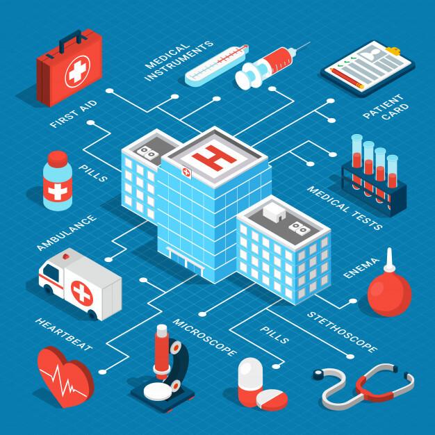 administracion-hospitalaria
